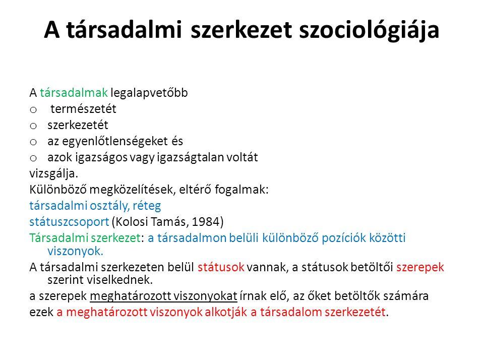 A társadalmi szerkezet nézőpontjai A társadalmi szerkezet néhány kategóriában foglalja össze a különböző pozíciókat.
