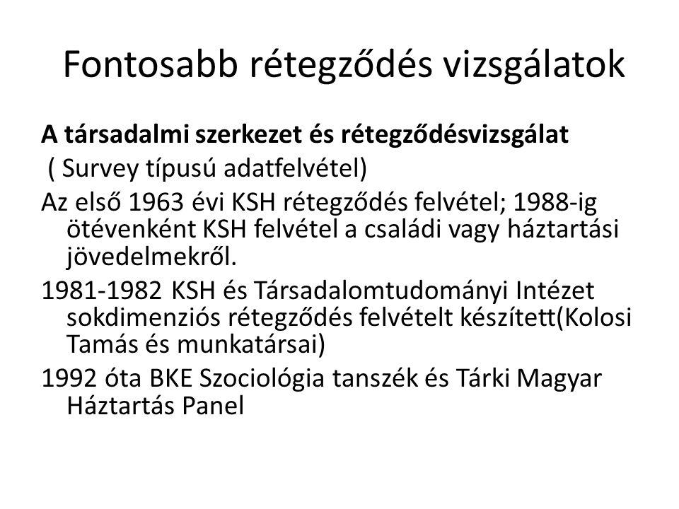 Fontosabb rétegződés vizsgálatok A társadalmi szerkezet és rétegződésvizsgálat ( Survey típusú adatfelvétel) Az első 1963 évi KSH rétegződés felvétel;