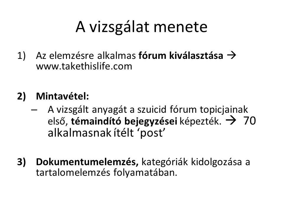 A vizsgálat menete 1)Az elemzésre alkalmas fórum kiválasztása  www.takethislife.com 2)Mintavétel: – A vizsgált anyagát a szuicid fórum topicjainak első, témaindító bejegyzései képezték.