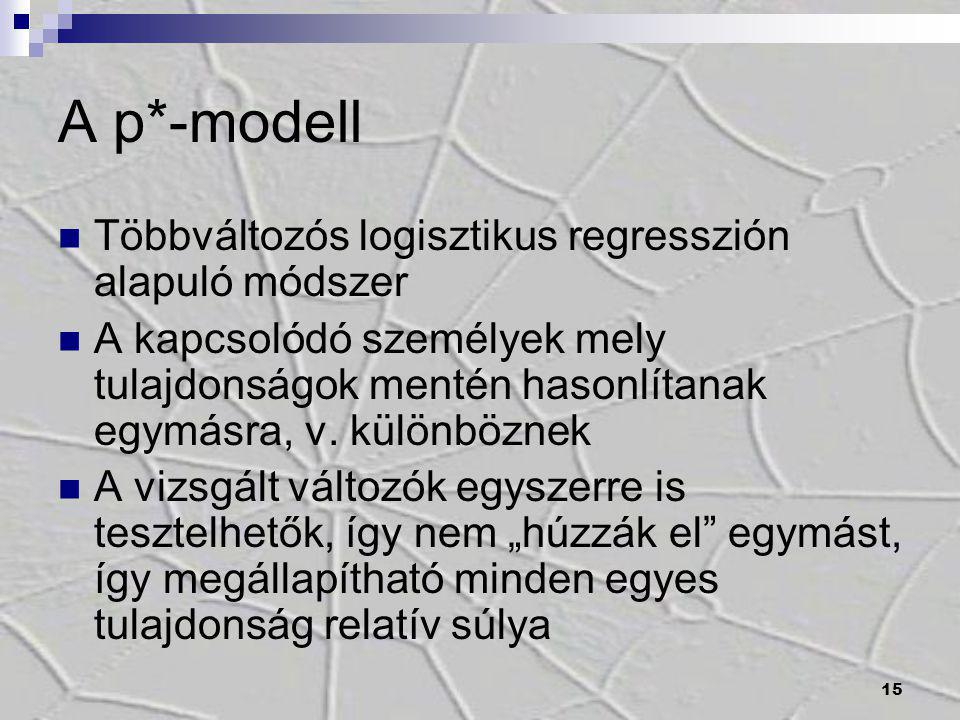15 A p*-modell Többváltozós logisztikus regresszión alapuló módszer A kapcsolódó személyek mely tulajdonságok mentén hasonlítanak egymásra, v. különbö