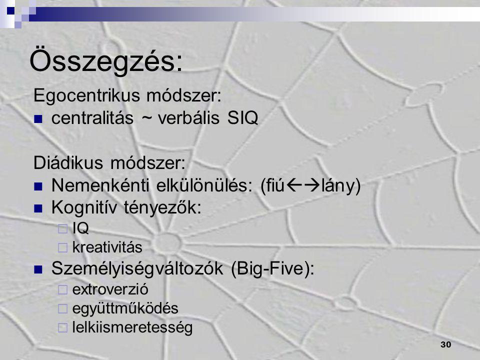 30 Összegzés: Egocentrikus módszer: centralitás ~ verbális SIQ Diádikus módszer: Nemenkénti elkülönülés: (fiú  lány) Kognitív tényezők:  IQ  kreat