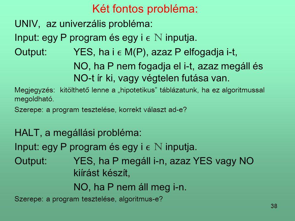 38 Két fontos probléma: UNIV, az univerzális probléma: Input: egy P program és egy i N inputja.