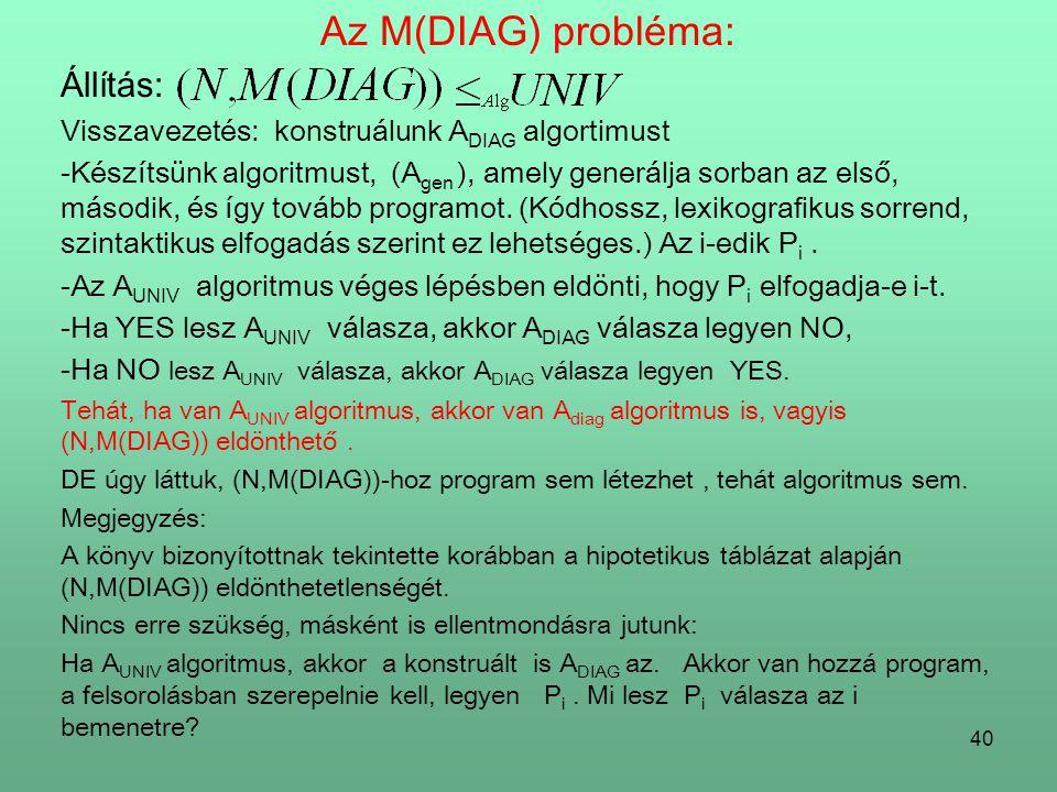 40 Az M(DIAG) probléma: Állítás: Visszavezetés: konstruálunk A DIAG algortimust -Készítsünk algoritmust, (A gen ), amely generálja sorban az első, második, és így tovább programot.