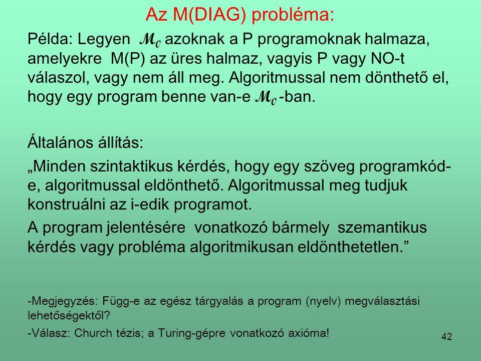 42 Az M(DIAG) probléma: Példa: Legyen M 0 azoknak a P programoknak halmaza, amelyekre M(P) az üres halmaz, vagyis P vagy NO-t válaszol, vagy nem áll meg.