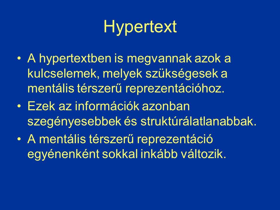 Hypertext A hypertextben is megvannak azok a kulcselemek, melyek szükségesek a mentális térszerű reprezentációhoz. Ezek az információk azonban szegény