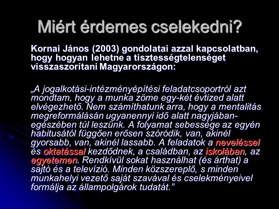 Miért érdemes cselekedni? Kornai János (2003) gondolatai azzal kapcsolatban, hogy hogyan lehetne a tisztességtelenséget visszaszorítani Magyarországon