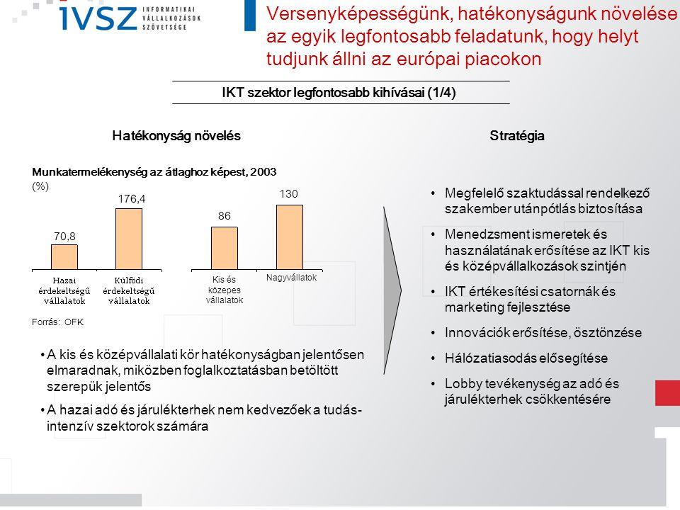 Stratégia A kis és középvállalati kör hatékonyságban jelentősen elmaradnak, miközben foglalkoztatásban betöltött szerepük jelentős A hazai adó és járu