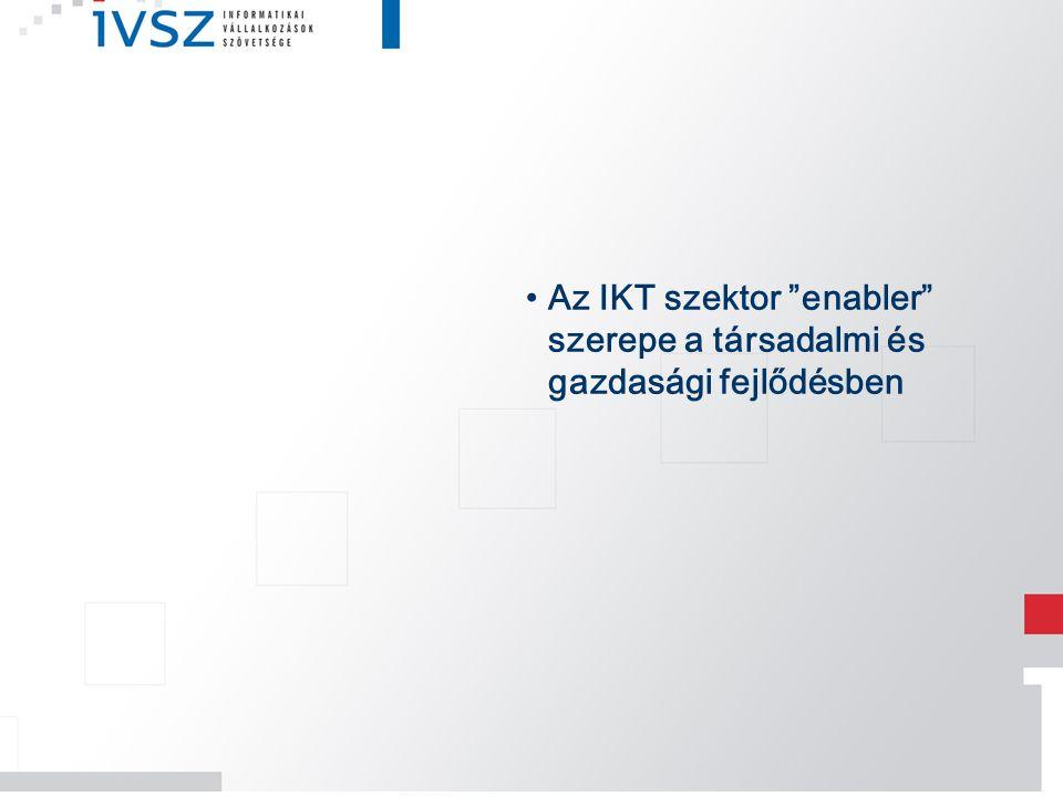 """Az IKT szektor """"enabler"""" szerepe a társadalmi és gazdasági fejlődésben"""