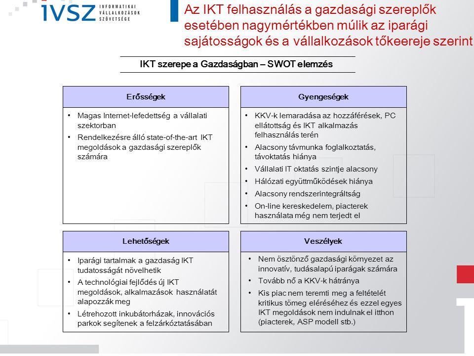 IKT szerepe a Gazdaságban – SWOT elemzés Lehetőségek Erősségek Veszélyek Gyengeségek KKV-k lemaradása az hozzáférések, PC ellátottság és IKT alkalmazá