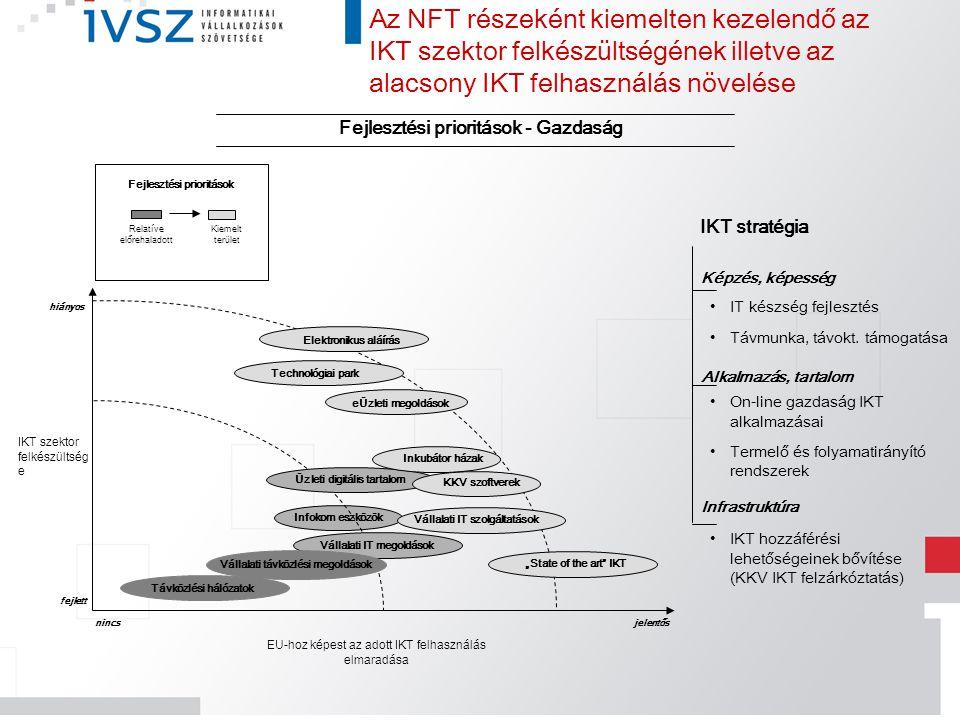 Fejlesztési prioritások - Gazdaság Az NFT részeként kiemelten kezelendő az IKT szektor felkészültségének illetve az alacsony IKT felhasználás növelése