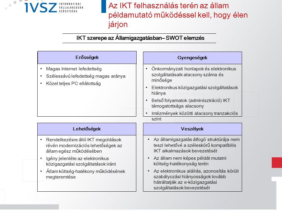 IKT szerepe az Államigazgatásban– SWOT elemzés Lehetőségek Erősségek Veszélyek Gyengeségek Önkormányzati honlapok és elektronikus szolgáltatásaik alac