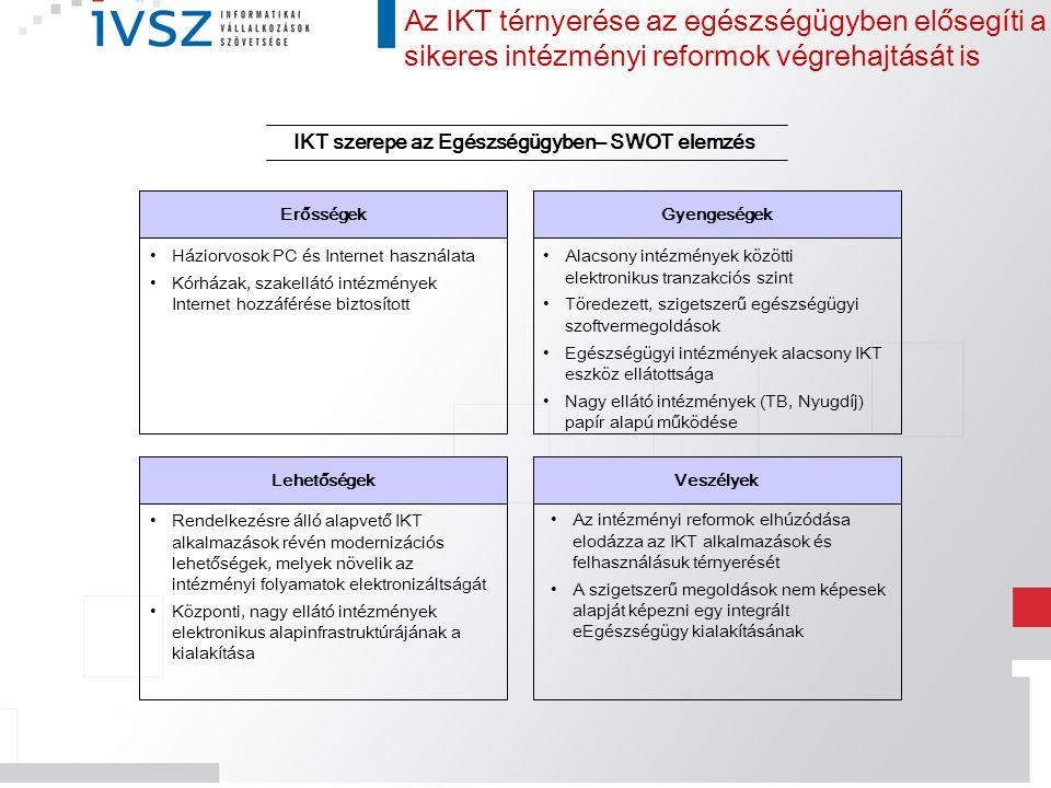 IKT szerepe az Egészségügyben– SWOT elemzés Lehetőségek Erősségek Veszélyek Gyengeségek Alacsony intézmények közötti elektronikus tranzakciós szint Tö