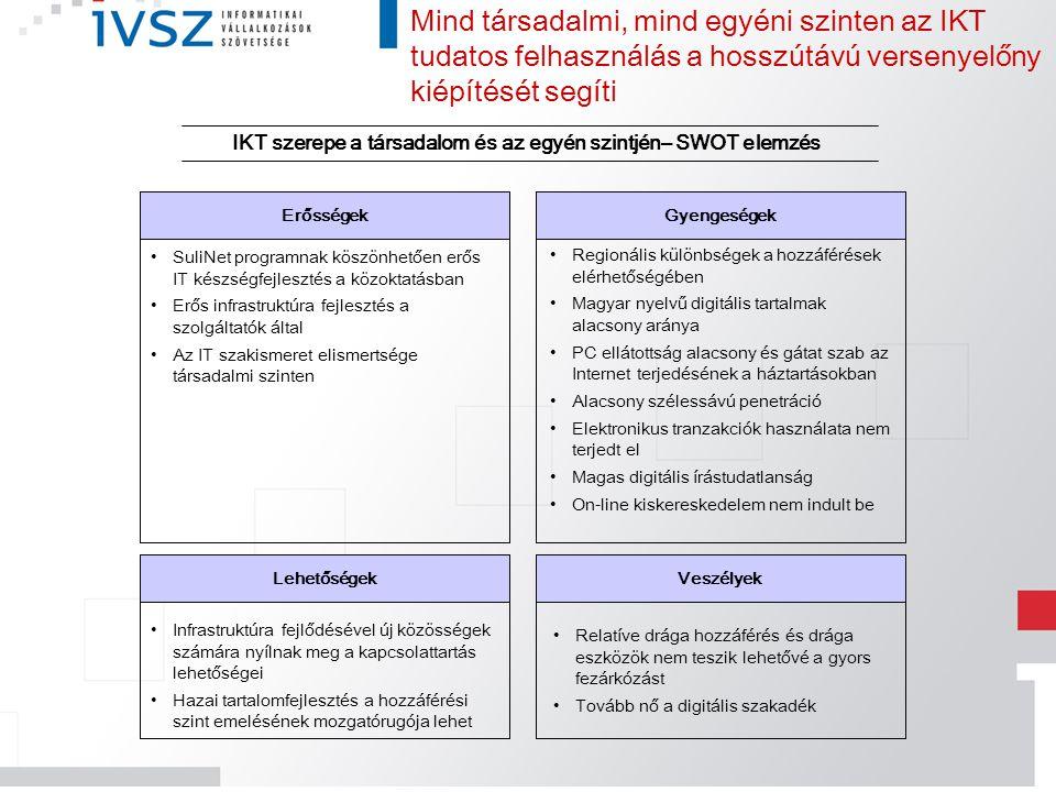 IKT szerepe a társadalom és az egyén szintjén– SWOT elemzés Lehetőségek Erősségek Veszélyek Gyengeségek Regionális különbségek a hozzáférések elérhető