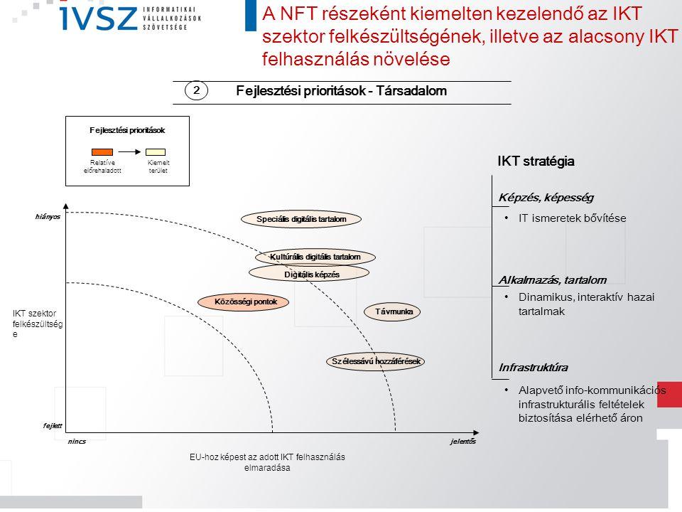 Fejlesztési prioritások - Társadalom A NFT részeként kiemelten kezelendő az IKT szektor felkészültségének, illetve az alacsony IKT felhasználás növelé