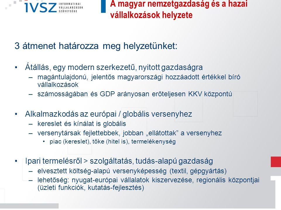 A magyar nemzetgazdaság és a hazai vállalkozások helyzete 3 átmenet határozza meg helyzetünket: Átállás, egy modern szerkezetű, nyitott gazdaságra –ma