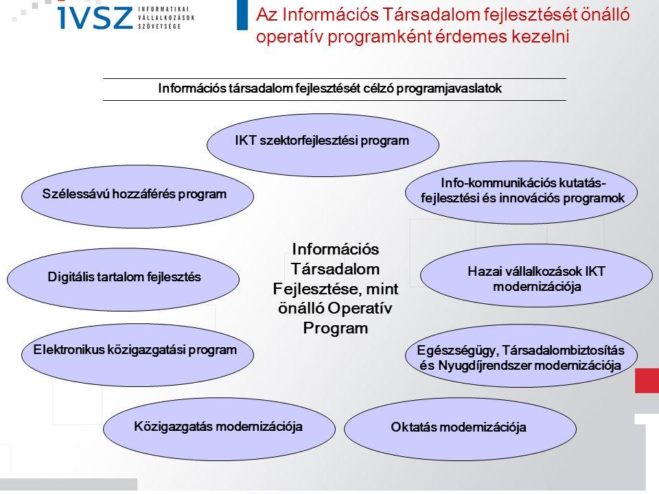 Az Információs Társadalom fejlesztését önálló operatív programként érdemes kezelni Szélessávú hozzáférés program Info-kommunikációs kutatás- fejleszté