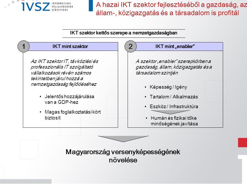 IKT szektor kettős szerepe a nemzetgazdaságban A hazai IKT szektor fejlesztéséből a gazdaság, az állam-, közigazgatás és a társadalom is profitál IKT