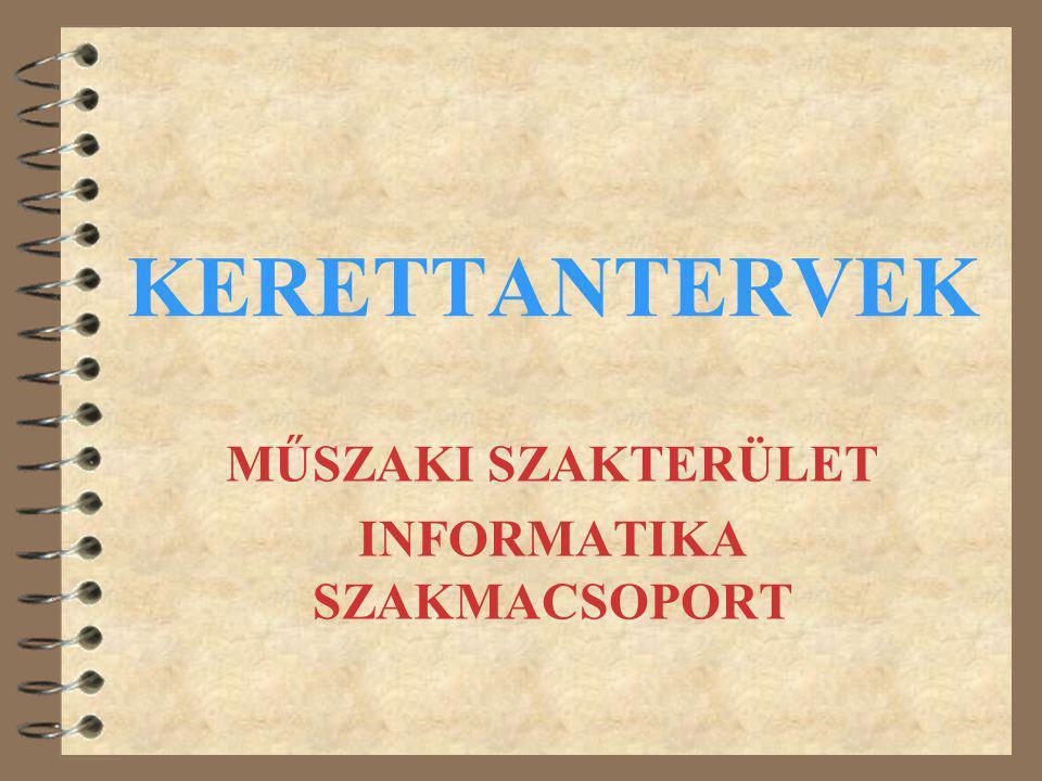 KERETTANTERVEK MŰSZAKI SZAKTERÜLET INFORMATIKA SZAKMACSOPORT