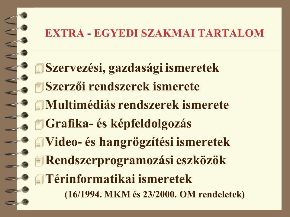 EXTRA - EGYEDI SZAKMAI TARTALOM 4 Szervezési, gazdasági ismeretek 4 Szerzői rendszerek ismerete 4 Multimédiás rendszerek ismerete 4 Grafika- és képfel