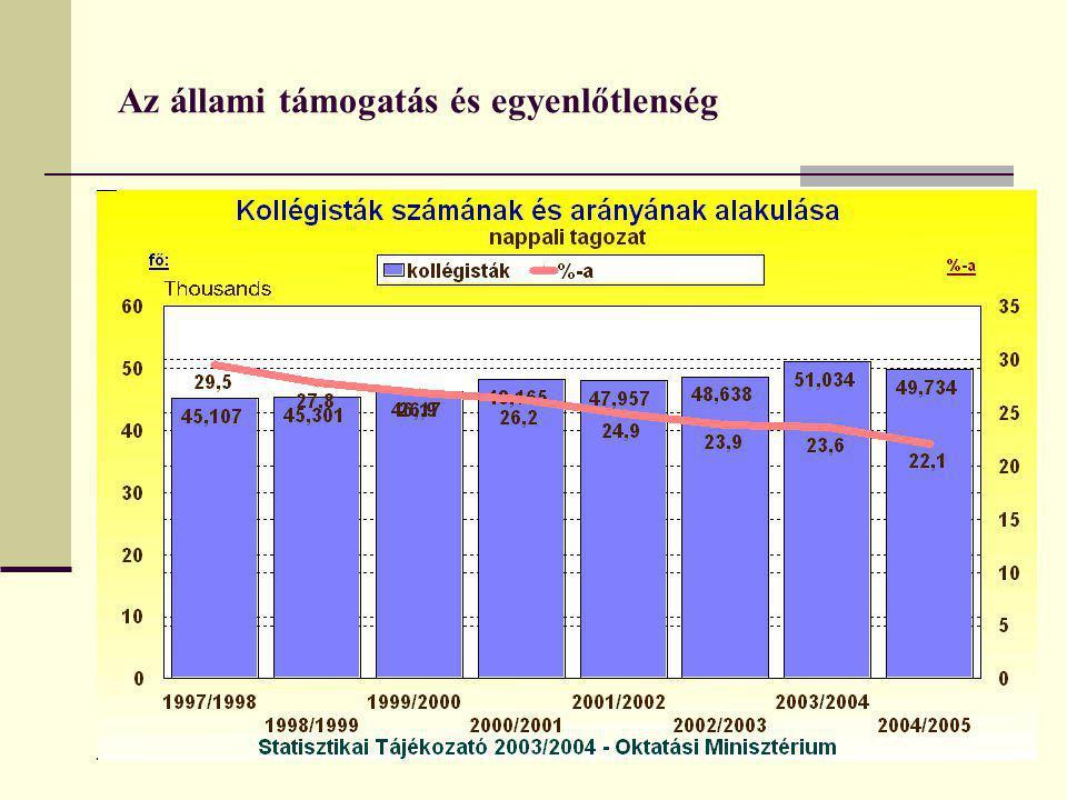 gkalman@ella.hu Az állami támogatás és egyenlőtlenség
