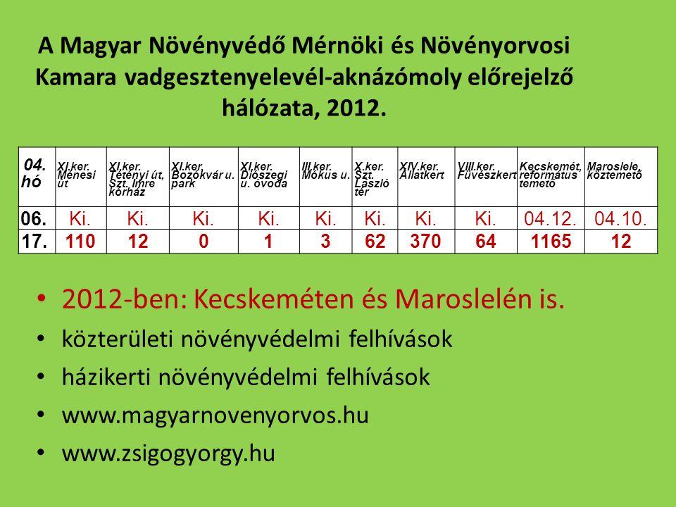 A Magyar Növényvédő Mérnöki és Növényorvosi Kamara vadgesztenyelevél-aknázómoly előrejelző hálózata, 2012.