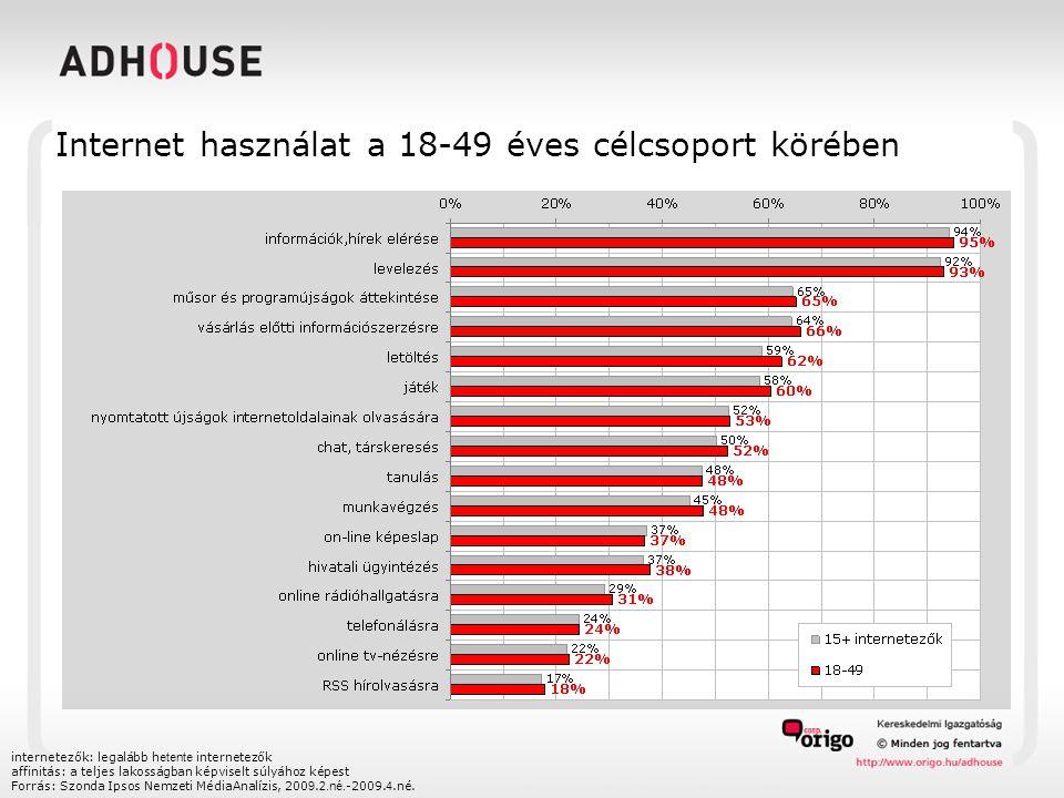 Internet használat a 18-49 éves célcsoport körében internetezők: legalább h etente internetezők affinitás: a teljes lakosságban képviselt súlyához kép
