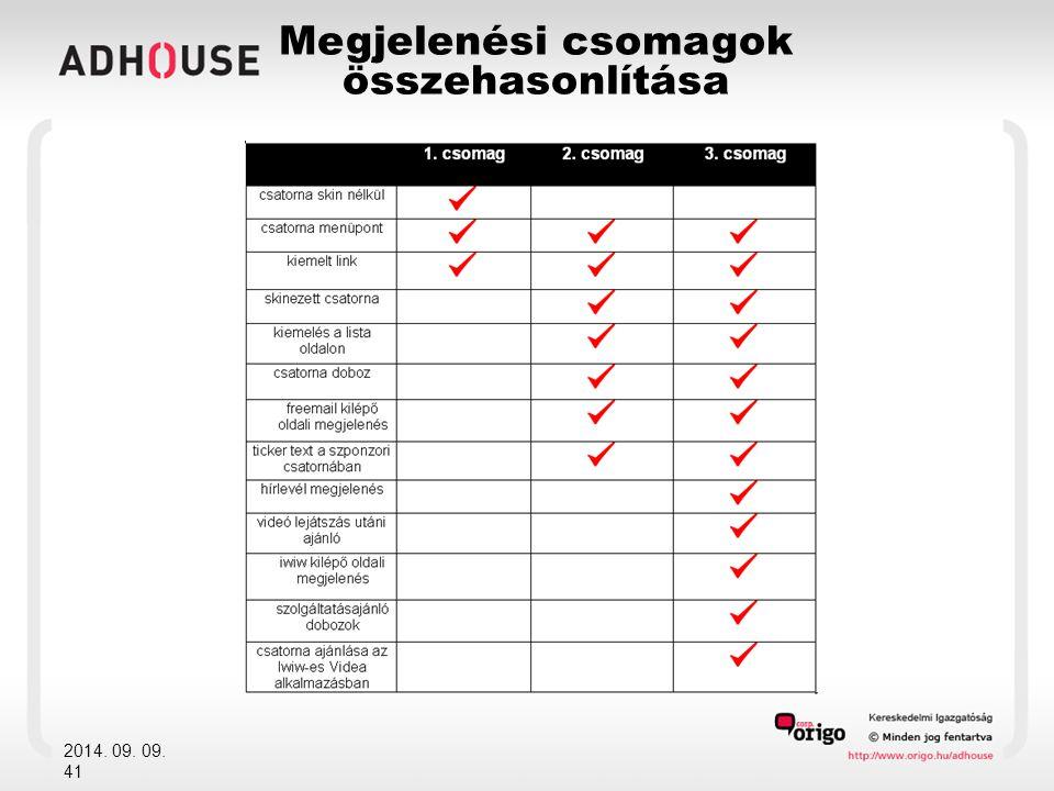 2014. 09. 09. 41 Megjelenési csomagok összehasonlítása