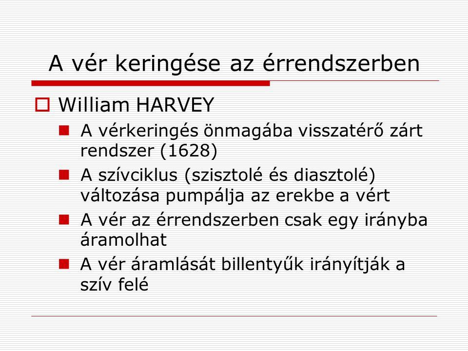 A vér keringése az érrendszerben  William HARVEY A vérkeringés önmagába visszatérő zárt rendszer (1628) A szívciklus (szisztolé és diasztolé) változá