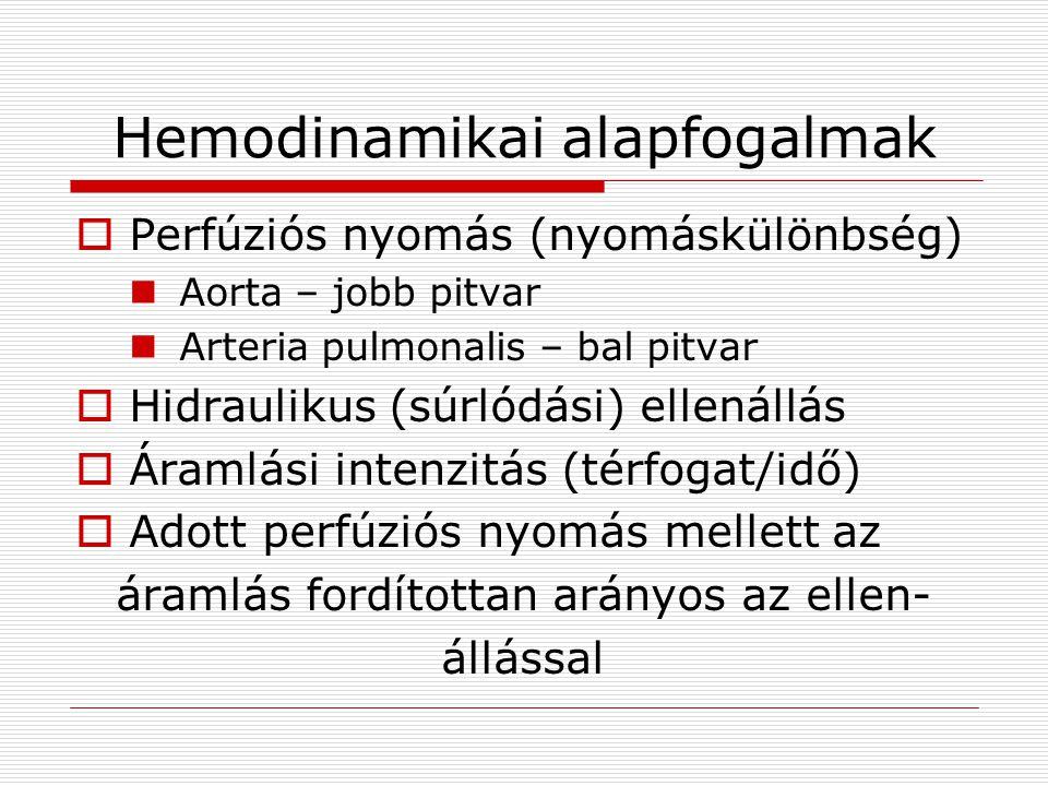 Hemodinamikai alapfogalmak  Perfúziós nyomás (nyomáskülönbség) Aorta – jobb pitvar Arteria pulmonalis – bal pitvar  Hidraulikus (súrlódási) ellenáll