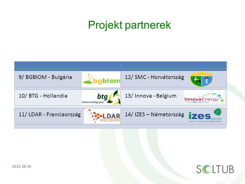 Projekt partnerek 9/ BGBIOM - Bulgária12/ SMC - Horvátország 10/ BTG - Hollandia13/ Innova - Belgium 11/ LDAR - Franciaország14/ IZES – Németország 20