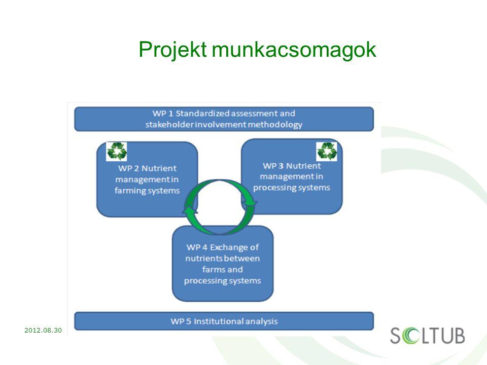 Projekt munkacsomagok 2012.08.30