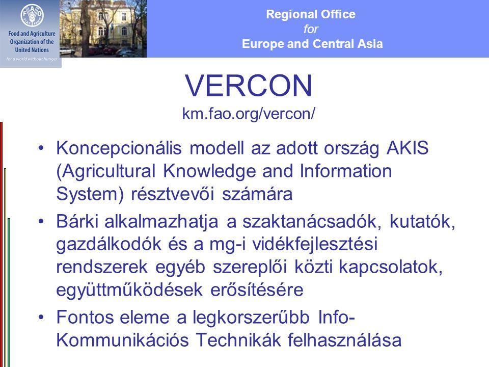 Regional Office for Europe and Central Asia AKIS ábrázolások