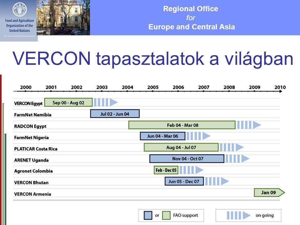 Regional Office for Europe and Central Asia … és a régiónkban… Örményország 2009-2010 (FAO) Albánia 2011 (UN) Magyarország (NAKVI/SZTIR) Kirgizisztán 2012 (FAO) Magyar szakértői segítséggel