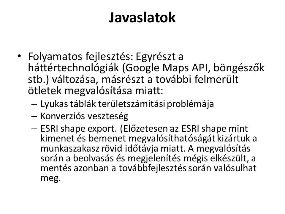 Javaslatok Folyamatos fejlesztés: Egyrészt a háttértechnológiák (Google Maps API, böngészők stb.) változása, másrészt a további felmerült ötletek megv