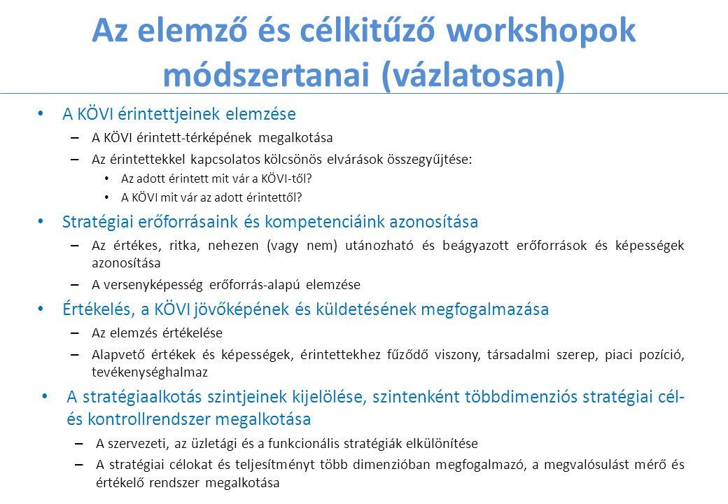 Az elemző és célkitűző workshopok módszertanai (vázlatosan) A KÖVI érintettjeinek elemzése – A KÖVI érintett-térképének megalkotása – Az érintettekkel kapcsolatos kölcsönös elvárások összegyűjtése: Az adott érintett mit vár a KÖVI-től.