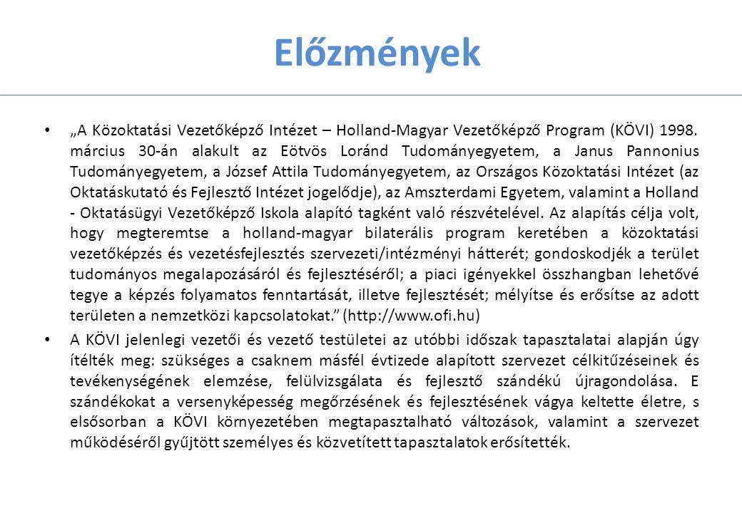 """Előzmények """"A Közoktatási Vezetőképző Intézet – Holland-Magyar Vezetőképző Program (KÖVI) 1998."""