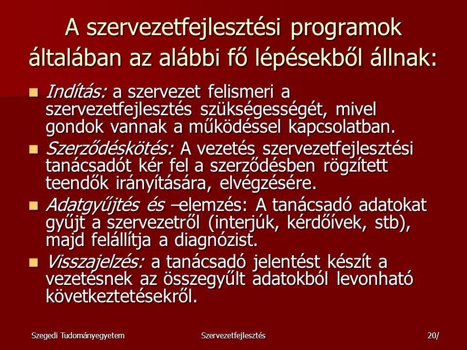 Szegedi TudományegyetemSzervezetfejlesztés21/ A beavatkozás megtervezése: megtervezik a szervezetfejlesztési beavatkozások pontos menetét, a szükséges lépéseket, intézkedéseket.