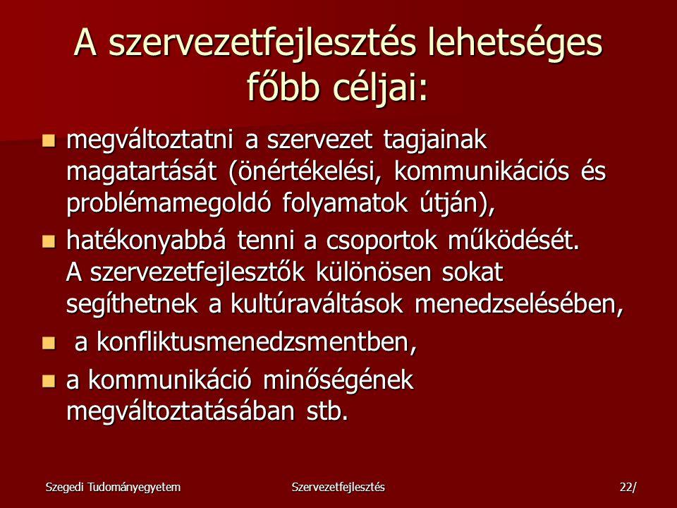 Szegedi TudományegyetemSzervezetfejlesztés23/ Feladat Járt-e tanácsadó az elmúlt 5-7 évben az intézményben.