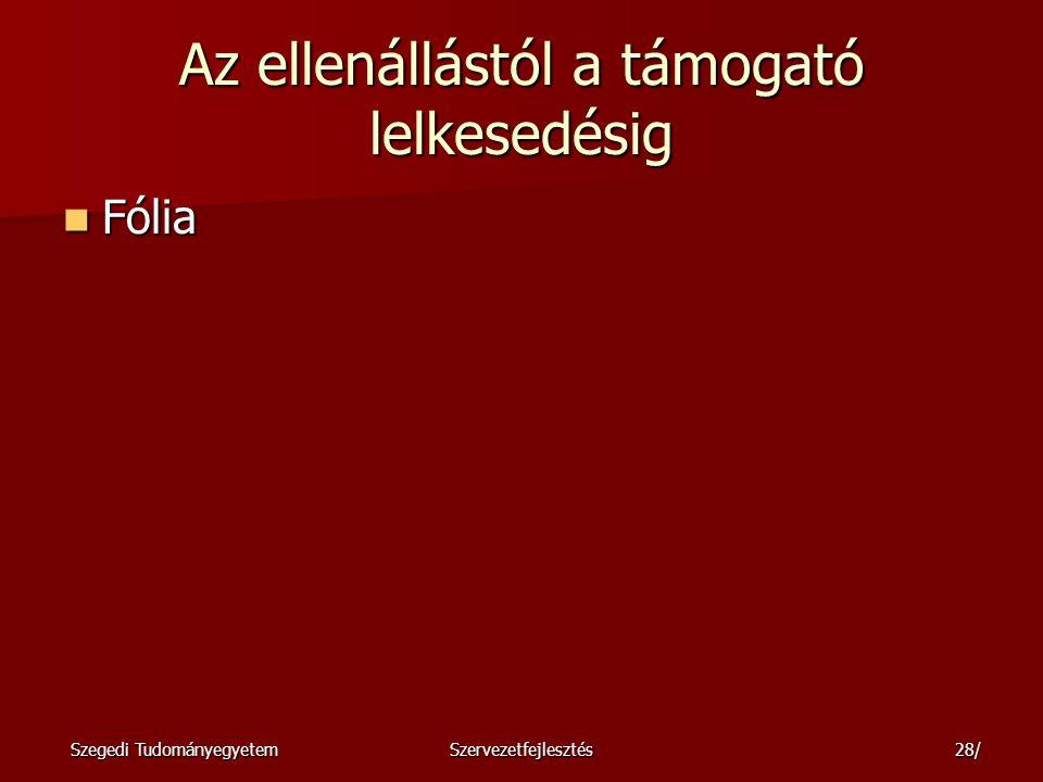 Szegedi TudományegyetemSzervezetfejlesztés29/ Néhány tipikus szervezeti probléma megoldását segítő SZF beavatkozás Fólia