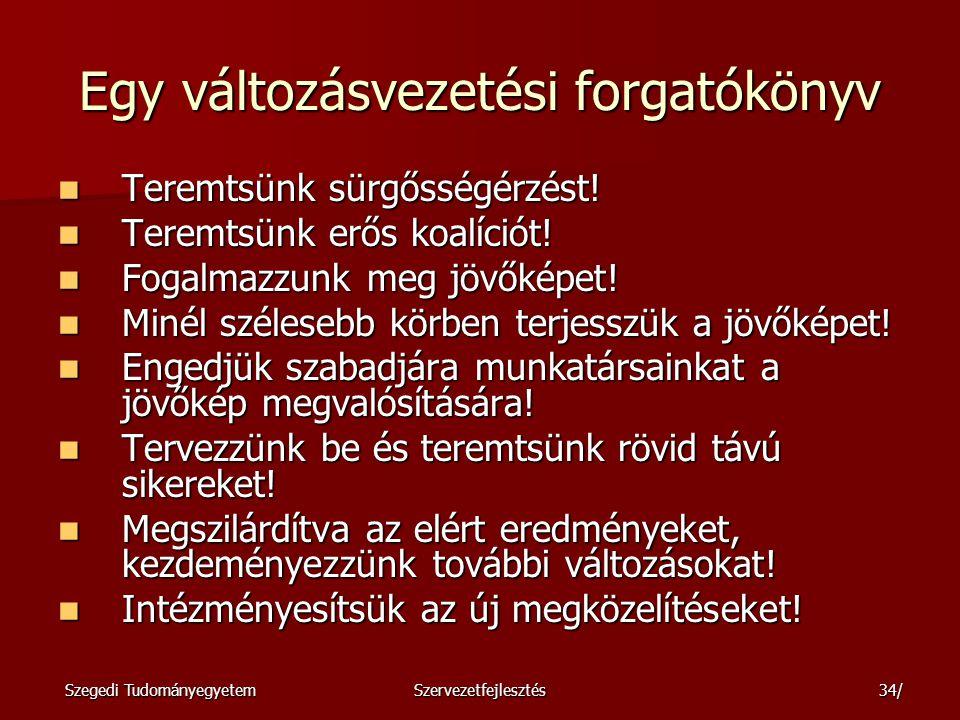 Szegedi TudományegyetemSzervezetfejlesztés35/ A motiváláshoz kapcsolódó eszközök Egységes, konszenzusos és nyilvános dolgozói követelményrendszer kidolgozása.