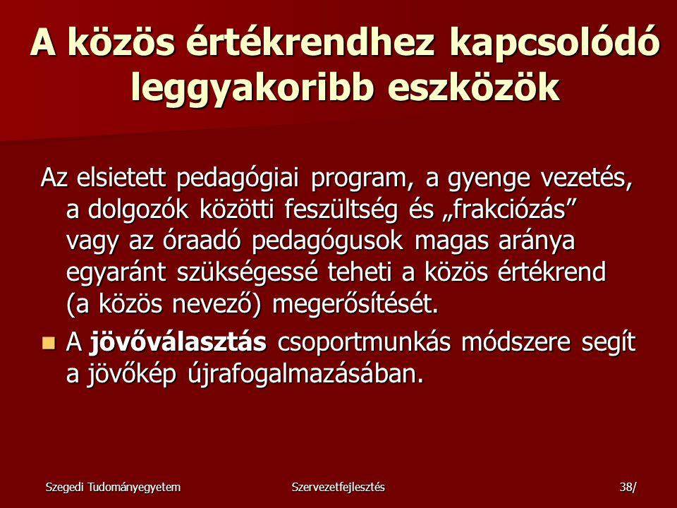 Szegedi TudományegyetemSzervezetfejlesztés39/ A részvételhez kapcsolódó leggyakoribb eszközök A bevonás tudatos alkalmazása.