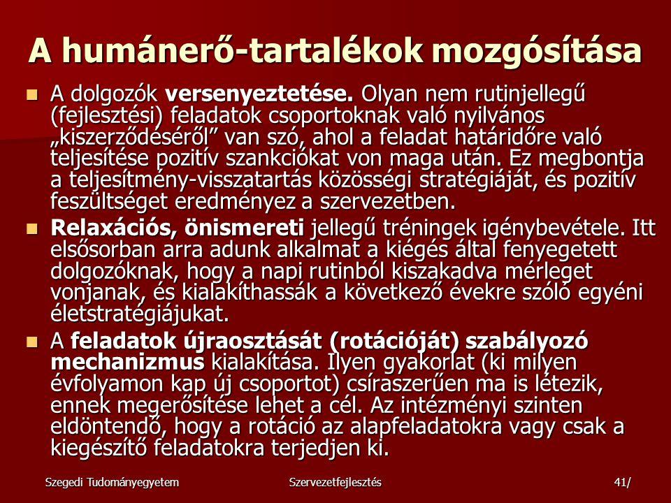 Szegedi TudományegyetemSzervezetfejlesztés42/ Feladat A tegnapi kérdőív alapján – egy terület fejlesztésére – készítsetek tervet!