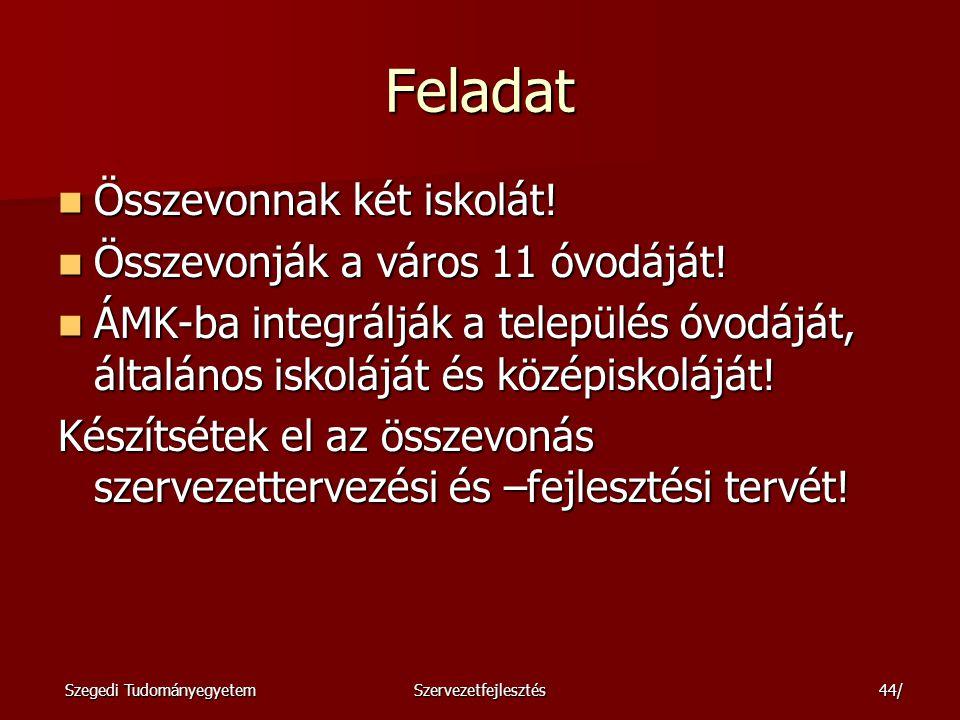 Szegedi TudományegyetemSzervezetfejlesztés45/ Tanulószervezet Az egyéni tanuláshoz hasonlóan a szervezetit is úgy határozhatjuk meg, mint a szervezet viselkedésében bekövetkező változás.