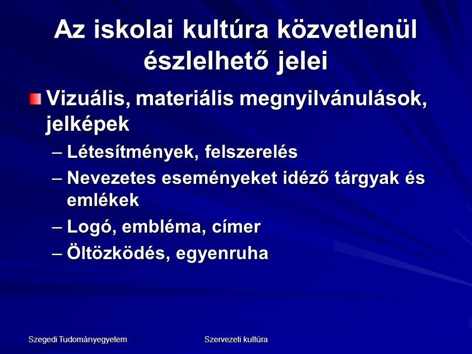 Szegedi Tudományegyetem Szervezeti kultúra Az iskolai kultúra közvetlenül észlelhető jelei Vizuális, materiális megnyilvánulások, jelképek –Létesítmén