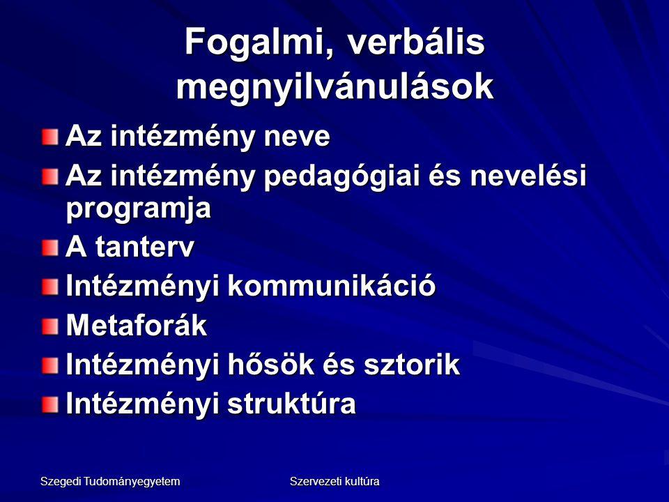 Szegedi Tudományegyetem Szervezeti kultúra Fogalmi, verbális megnyilvánulások Az intézmény neve Az intézmény pedagógiai és nevelési programja A tanter