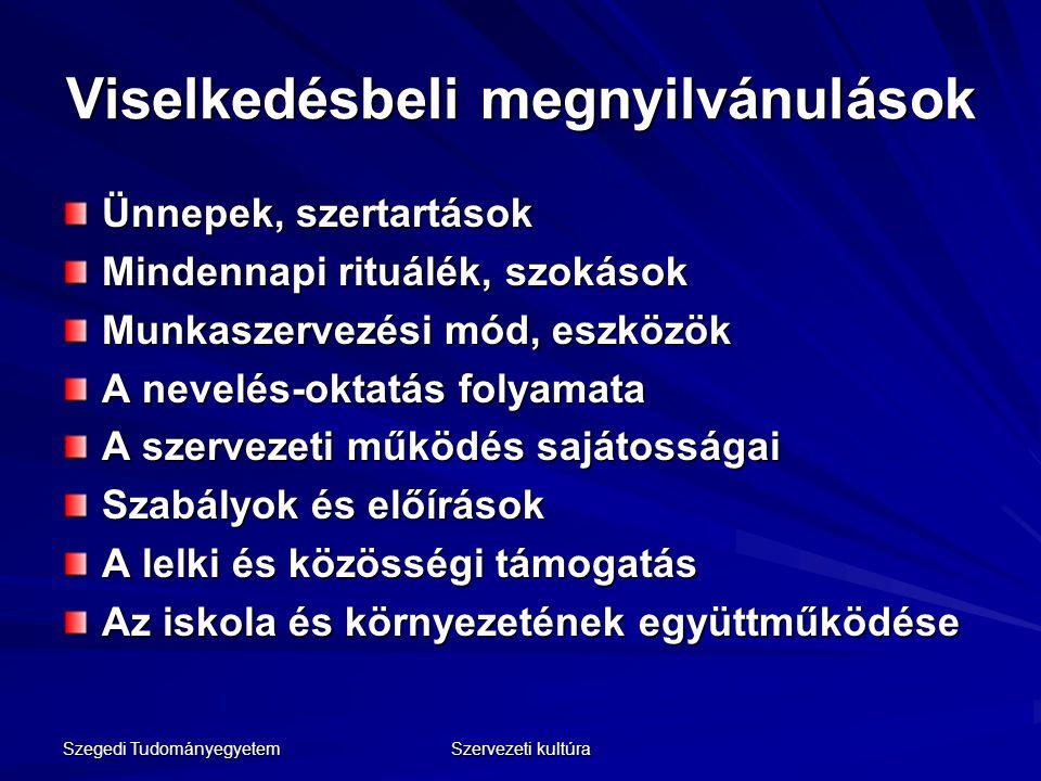 Szegedi Tudományegyetem Szervezeti kultúra Viselkedésbeli megnyilvánulások Ünnepek, szertartások Mindennapi rituálék, szokások Munkaszervezési mód, es