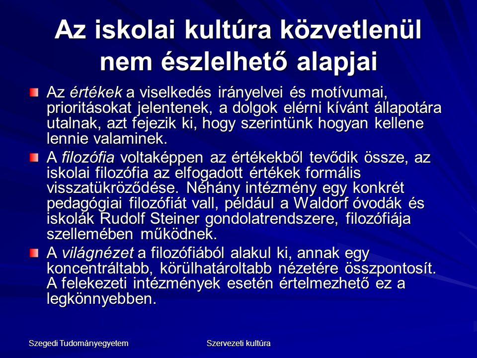 Szegedi Tudományegyetem Szervezeti kultúra Az iskolai kultúra közvetlenül nem észlelhető alapjai Az értékek a viselkedés irányelvei és motívumai, prio
