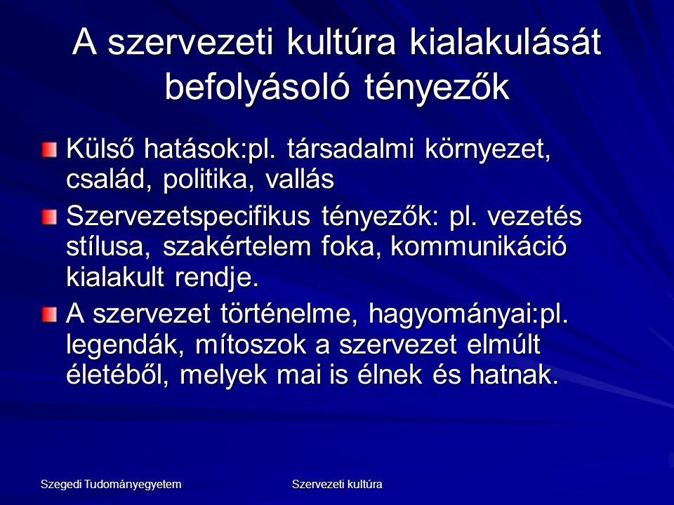 Szegedi Tudományegyetem Szervezeti kultúra A szervezeti kultúra kialakulását befolyásoló tényezők Külső hatások:pl. társadalmi környezet, család, poli