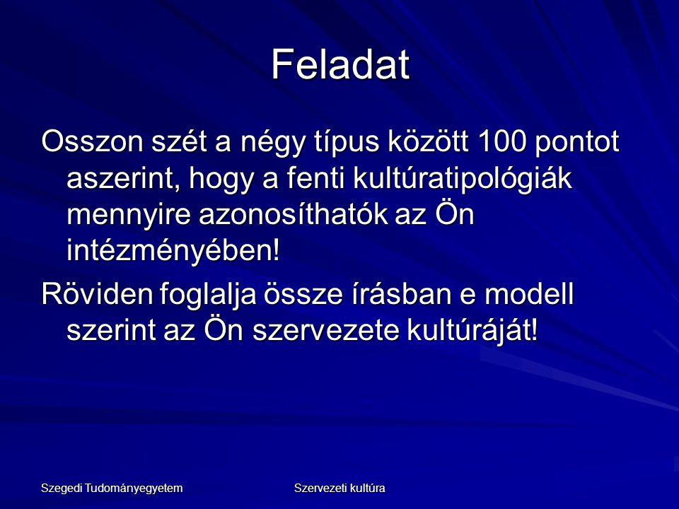 Szegedi Tudományegyetem Szervezeti kultúra Feladat Osszon szét a négy típus között 100 pontot aszerint, hogy a fenti kultúratipológiák mennyire azonos