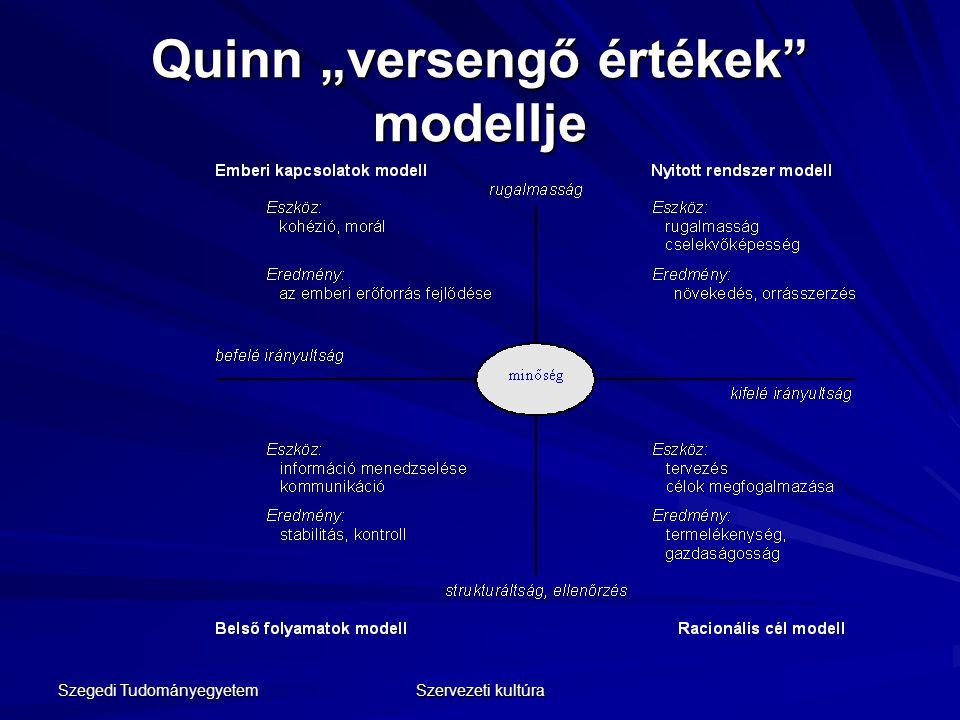 """Szegedi Tudományegyetem Szervezeti kultúra Quinn """"versengő értékek"""" modellje"""